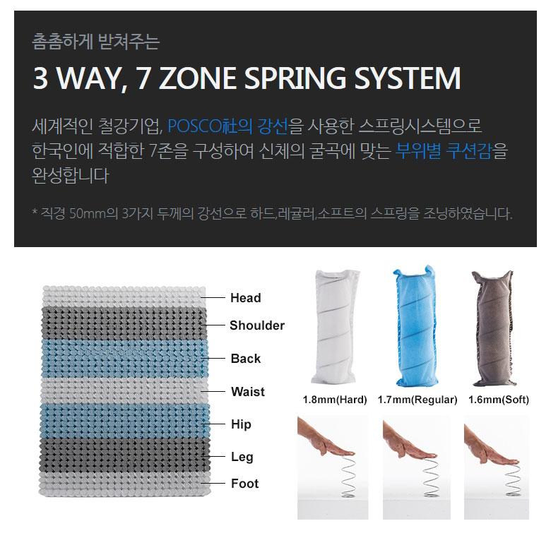 촘촘하게 받쳐주는 3 WAY, 7 ZONE SPRING SYSTEM