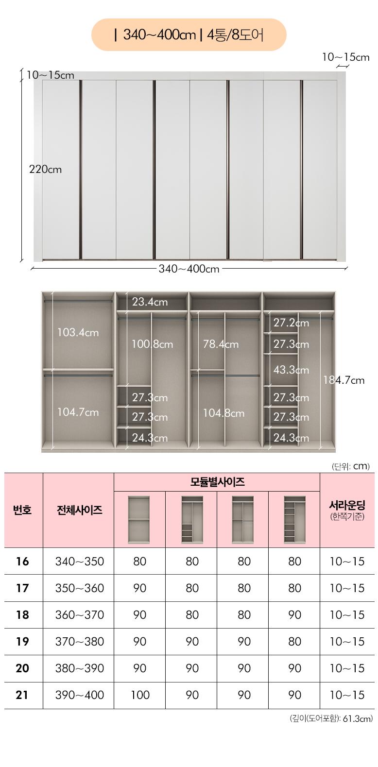 340~400cm